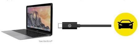 Kanex USB-C Car Charger - Ładowarka samochodowa z kablem USB-C, 3 A, 1.2 m + USB Port 1 A (Black)